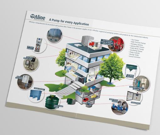 alinepumps-plumbers-brochure-illustration